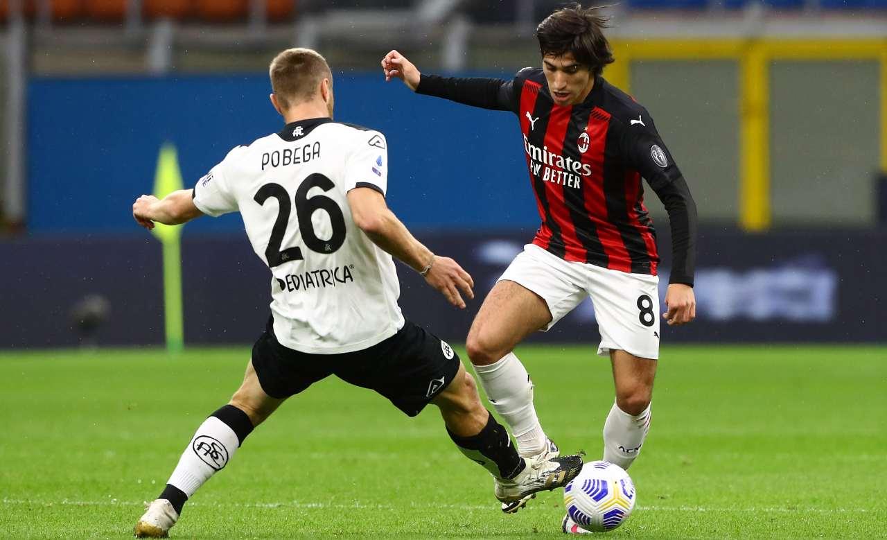 Milan Pobega